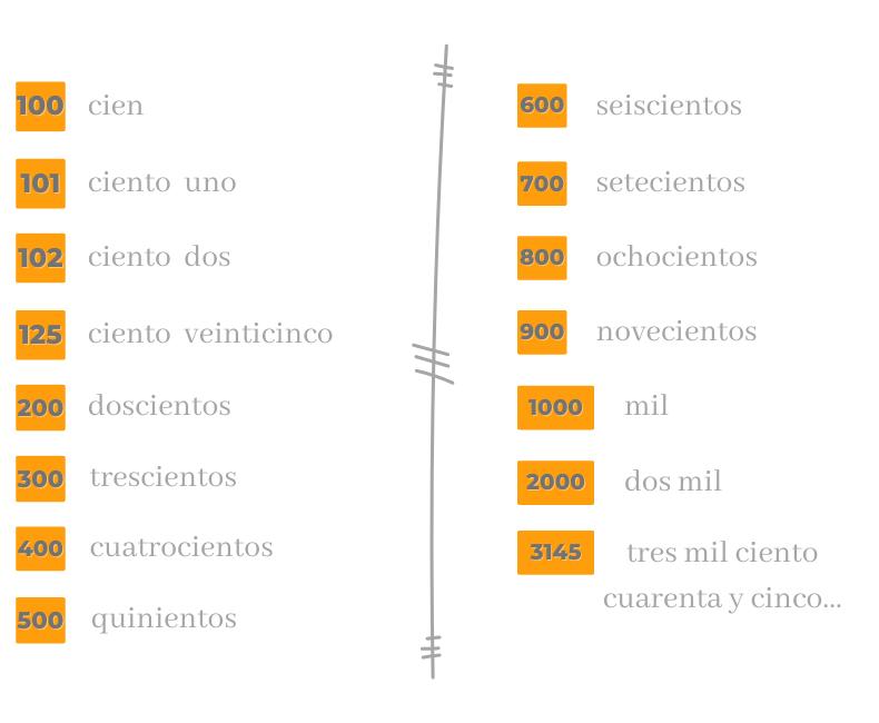 Los_números_en_español_2